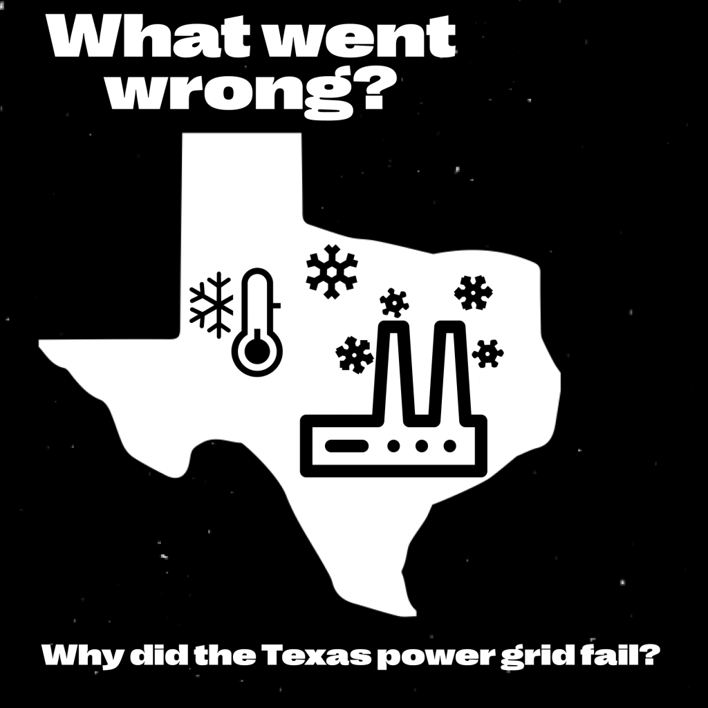 What went wrong? Why did the Texas power grid fail? Drawing of Texas with a cold thermostat and gas power plant