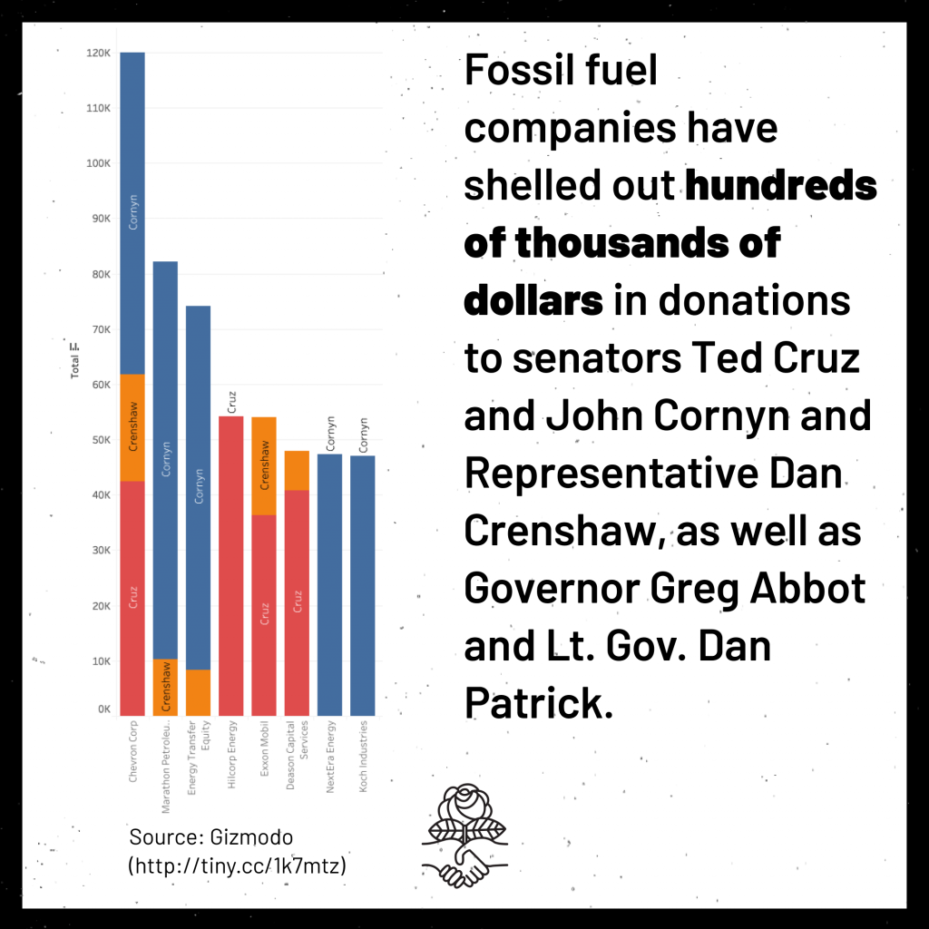 Fossil fuel companies have shelled out hundreds of thousands of dollars in donations to senators Ted Cruz and John Cornyn and Representative Dan Crenshaw, as well as Governor Greg Abbot and Lt. Gove Dan Patrick including a chart with those amounts listed out